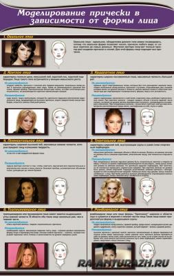 Моделирование прически в зависимости от формы лица