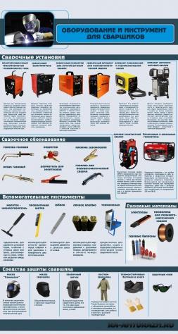 Оборудование и инструменты для сварщиков - информационный стенд