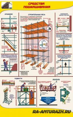 Средства подмащивания  - информационный стенд - строительные работы