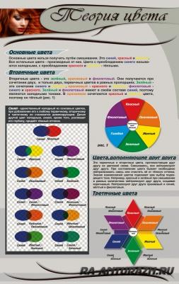 Теория цвета  - стенд информации для парикмахерской