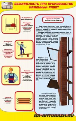 Безопасность при производстве каменных работ - информационный стенд - строительные работы